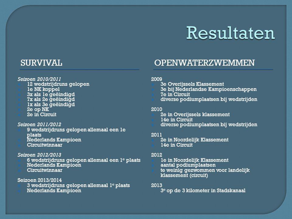 Resultaten Survival Openwaterzwemmen Seizoen 2010/2011
