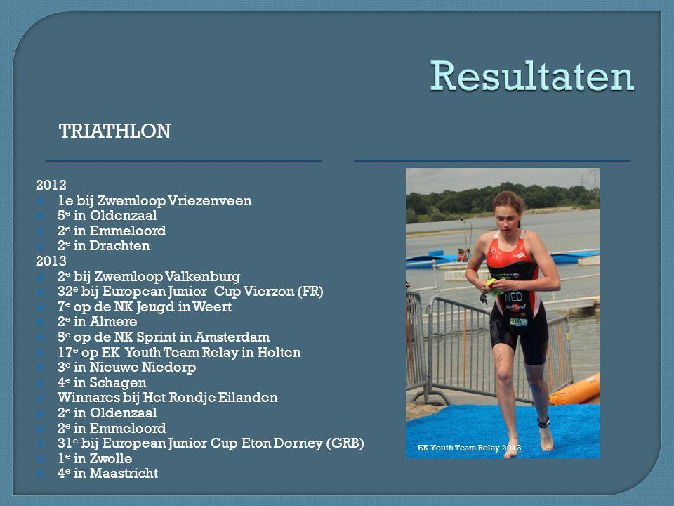 Resultaten Triathlon 2012 1e bij Zwemloop Vriezenveen 5e in Oldenzaal