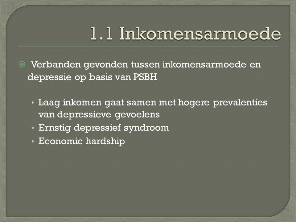 1.1 Inkomensarmoede Verbanden gevonden tussen inkomensarmoede en depressie op basis van PSBH.