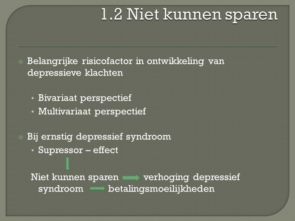 1.2 Niet kunnen sparen Belangrijke risicofactor in ontwikkeling van depressieve klachten. Bivariaat perspectief.