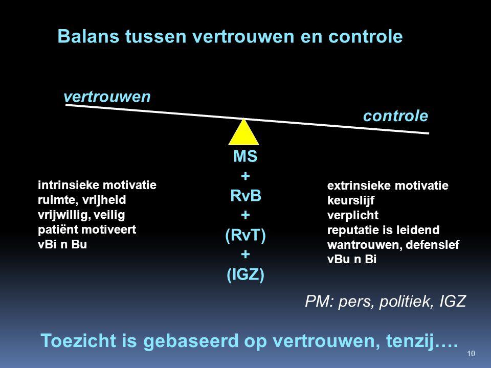 Balans tussen vertrouwen en controle