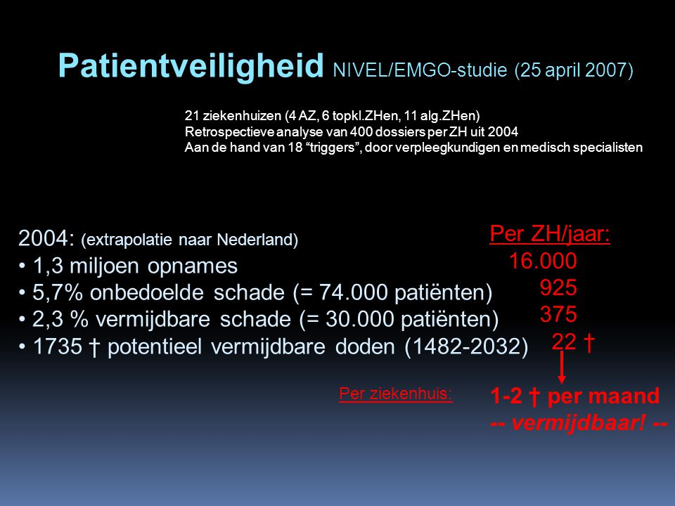 Patientveiligheid NIVEL/EMGO-studie (25 april 2007)
