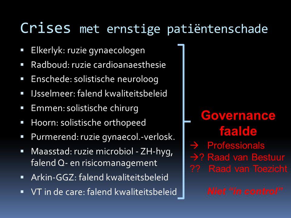 Crises met ernstige patiëntenschade