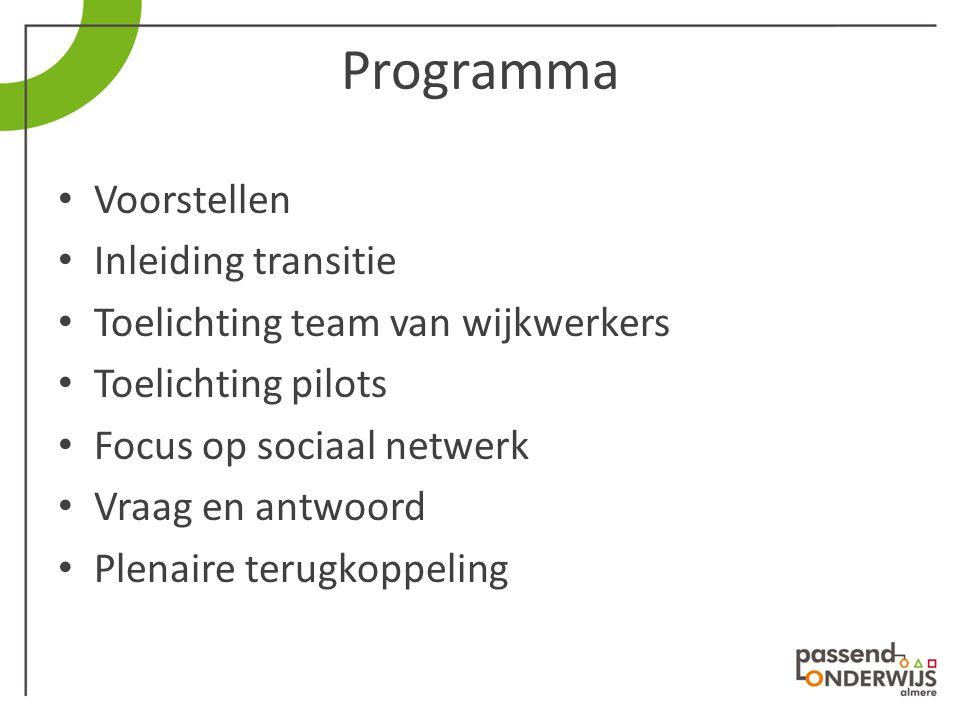 Programma Voorstellen Inleiding transitie