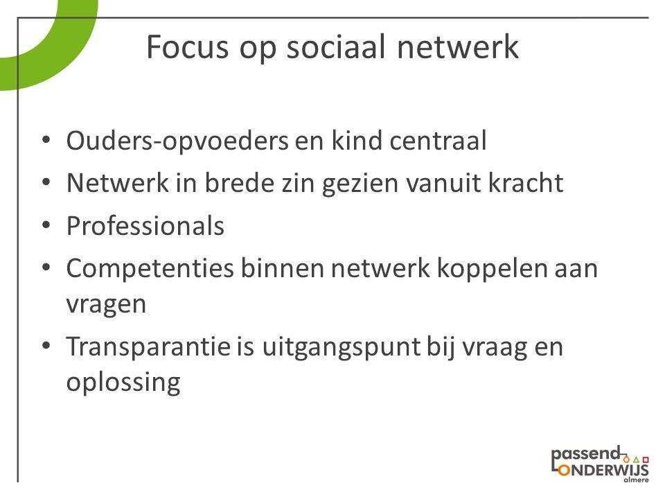 Focus op sociaal netwerk