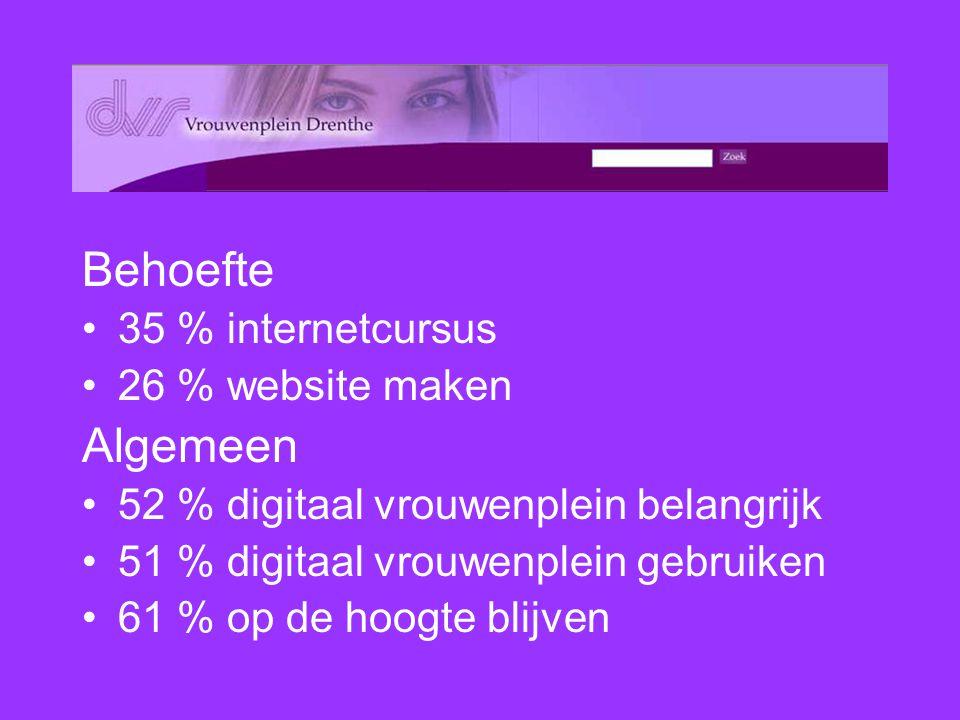 Behoefte Algemeen 35 % internetcursus 26 % website maken