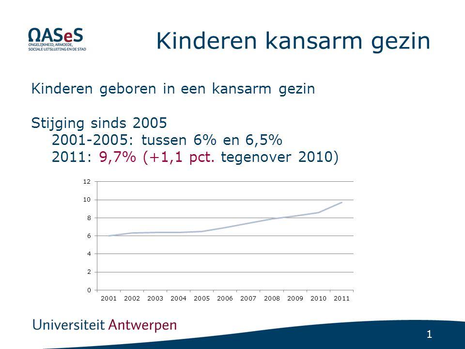 1. Gezondheid Barometer 2012. Barometer 2013. Subjectieve gezondheid. Boven armoedegrens: 5,8% Onder armoedegrens: 11,1%