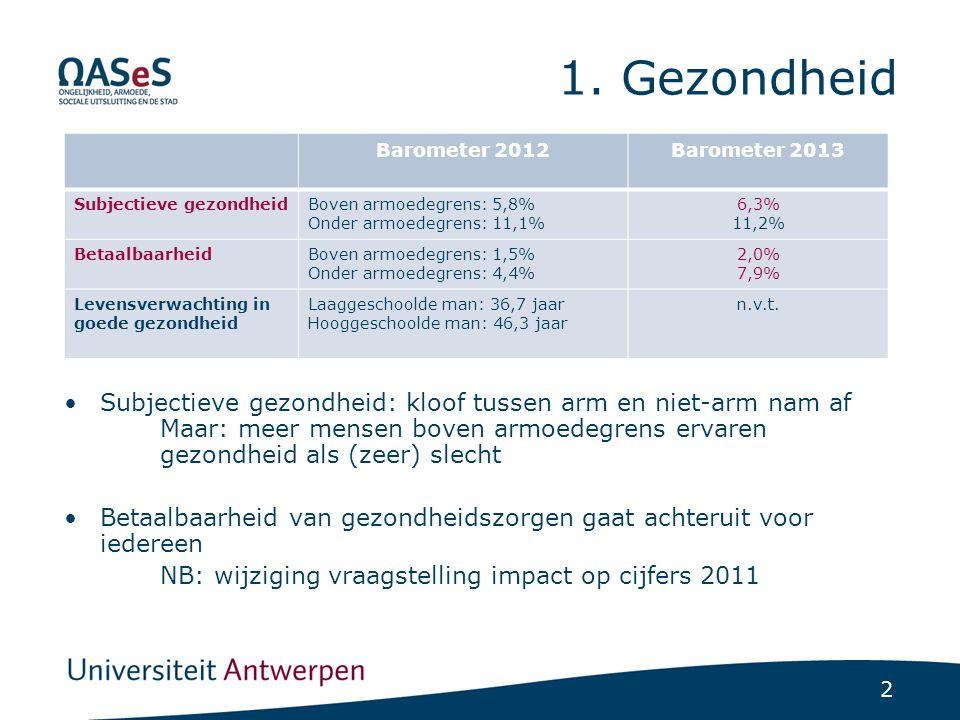 2. Arbeid Armoederisico jobloze huishoudens met kinderen: 65,4%