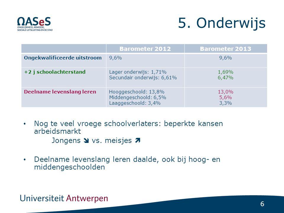6. Samenleven Barometer 2012. Barometer 2013. Deelname verenigingsleven. Boven armoedegrens: 41,0%