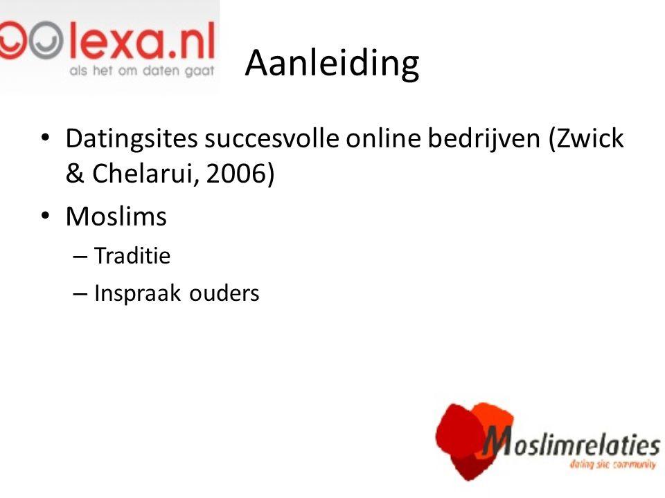 Aanleiding Datingsites succesvolle online bedrijven (Zwick & Chelarui, 2006) Moslims.