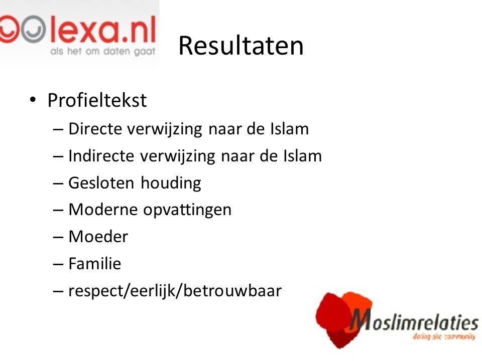 Resultaten Profieltekst Directe verwijzing naar de Islam