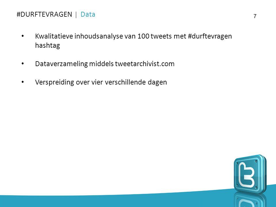 #DURFTEVRAGEN Data Kwalitatieve inhoudsanalyse van 100 tweets met #durftevragen hashtag. Dataverzameling middels tweetarchivist.com.