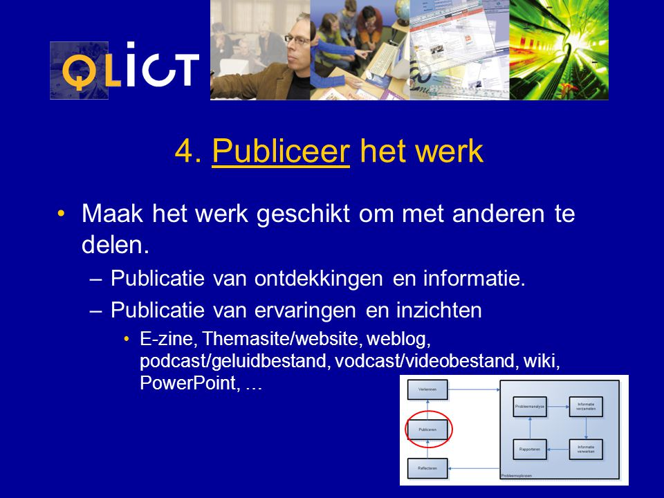 4. Publiceer het werk Maak het werk geschikt om met anderen te delen.