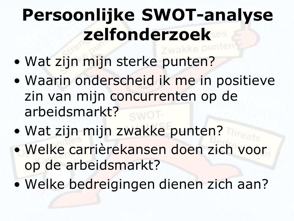 Persoonlijke SWOT-analyse zelfonderzoek