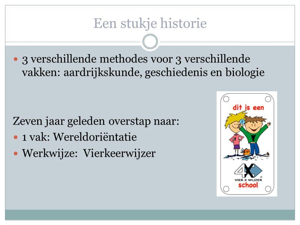 Een stukje historie 3 verschillende methodes voor 3 verschillende vakken: aardrijkskunde, geschiedenis en biologie.