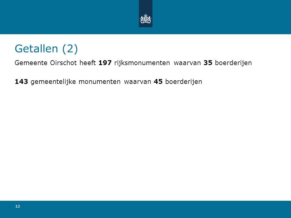 Getallen (2) Gemeente Oirschot heeft 197 rijksmonumenten waarvan 35 boerderijen. 143 gemeentelijke monumenten waarvan 45 boerderijen.