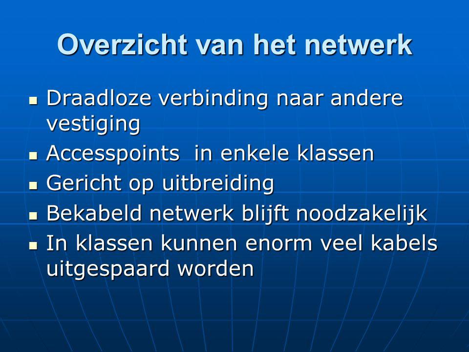 Overzicht van het netwerk