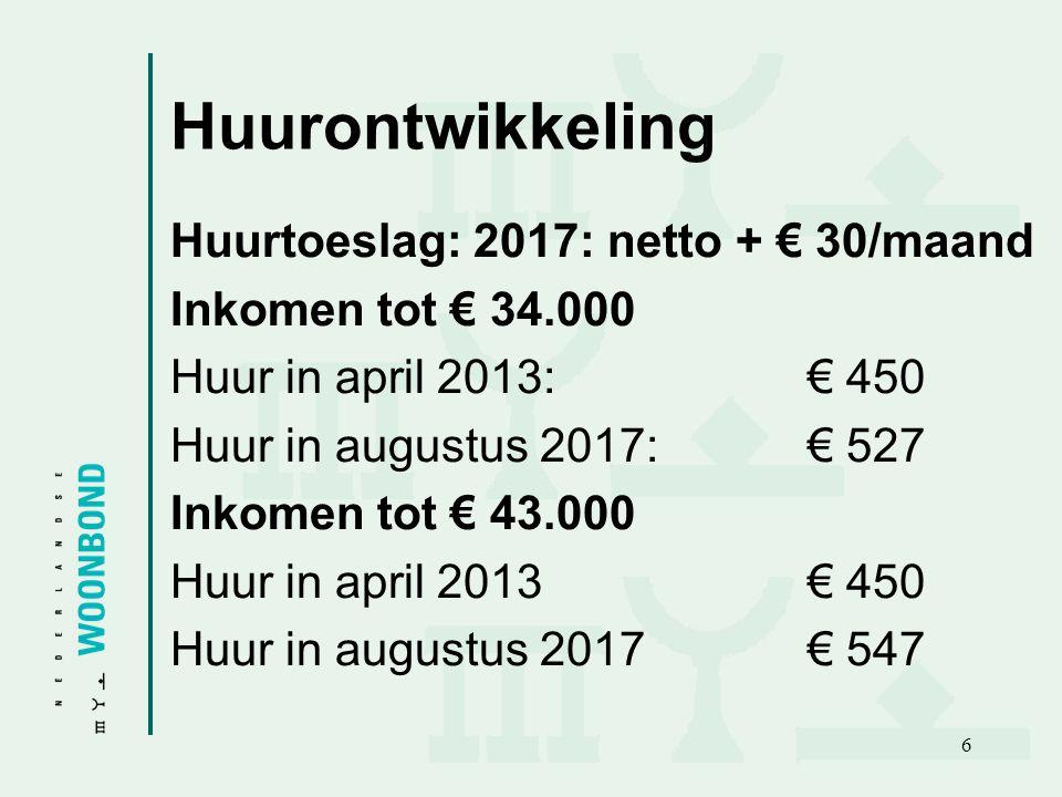 Huurontwikkeling Huurtoeslag: 2017: netto + € 30/maand
