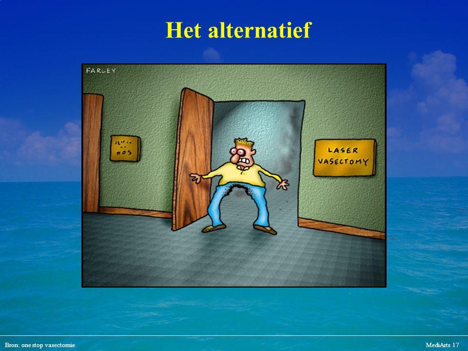 Het alternatief Bron: one stop vasectomie MediArts 17