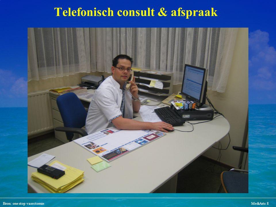 Telefonisch consult & afspraak