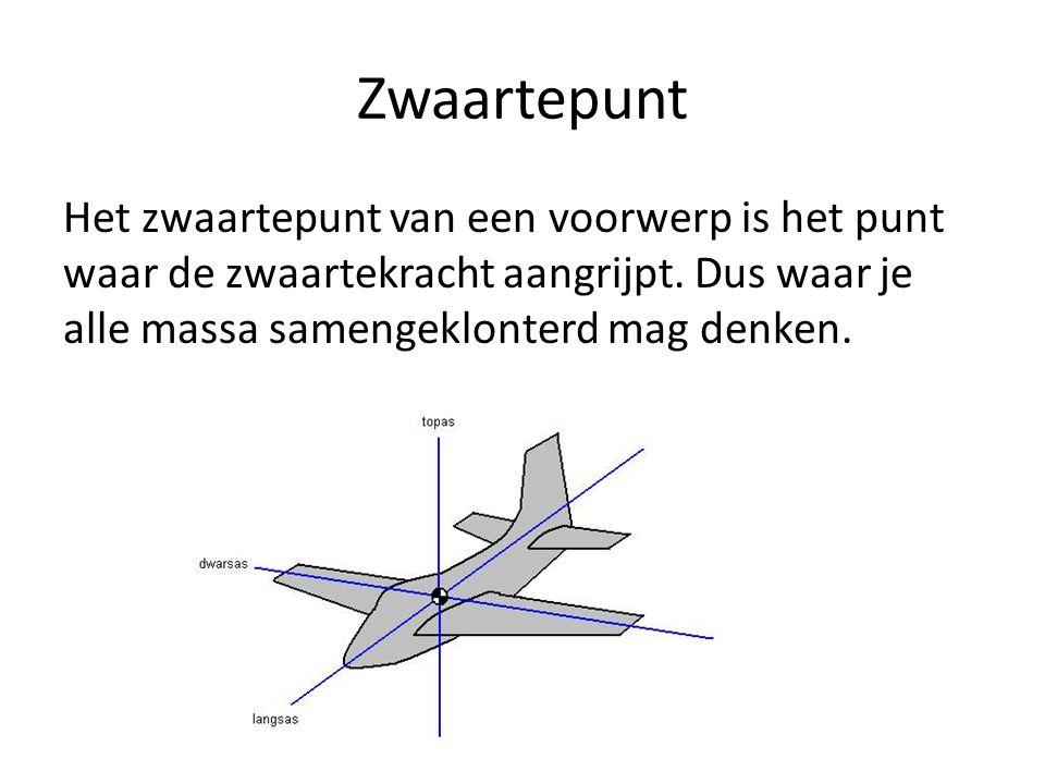 Zwaartepunt Het zwaartepunt van een voorwerp is het punt waar de zwaartekracht aangrijpt.