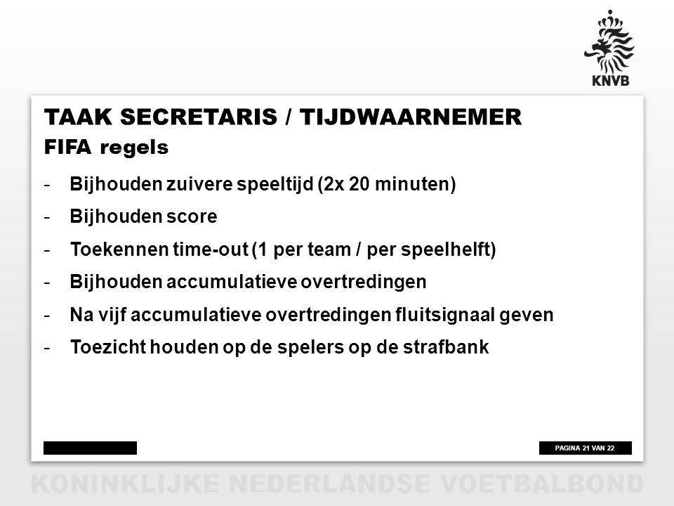 Taak secretaris / tijdwaarnemer