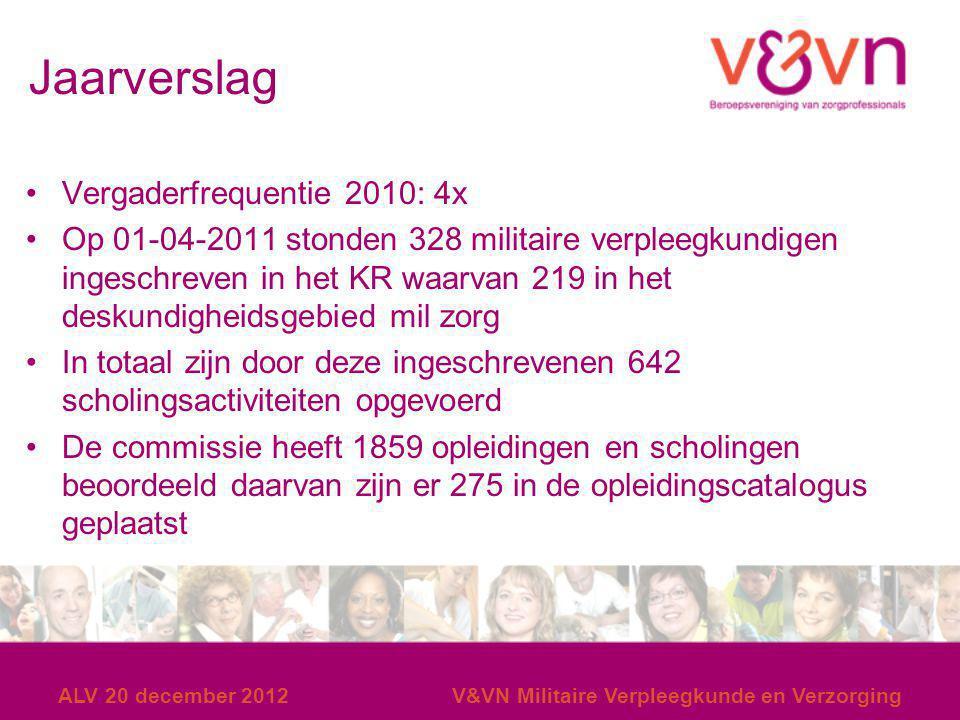 Jaarverslag Vergaderfrequentie 2010: 4x