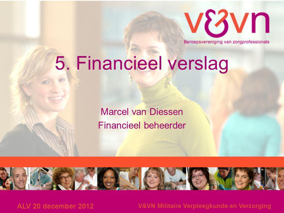 Marcel van Diessen Financieel beheerder