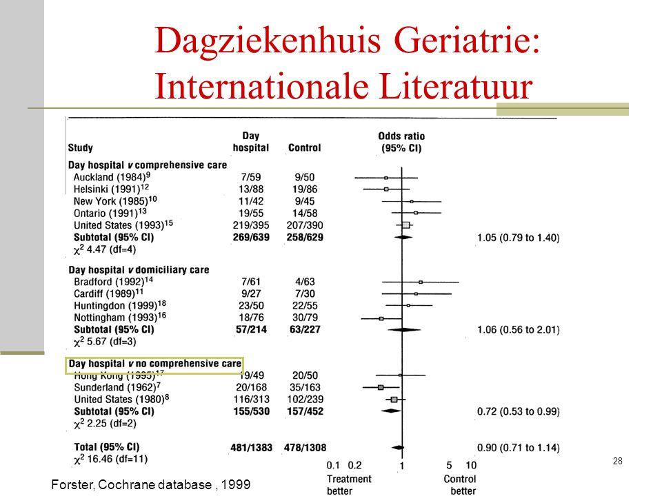 Dagziekenhuis Geriatrie: Internationale Literatuur