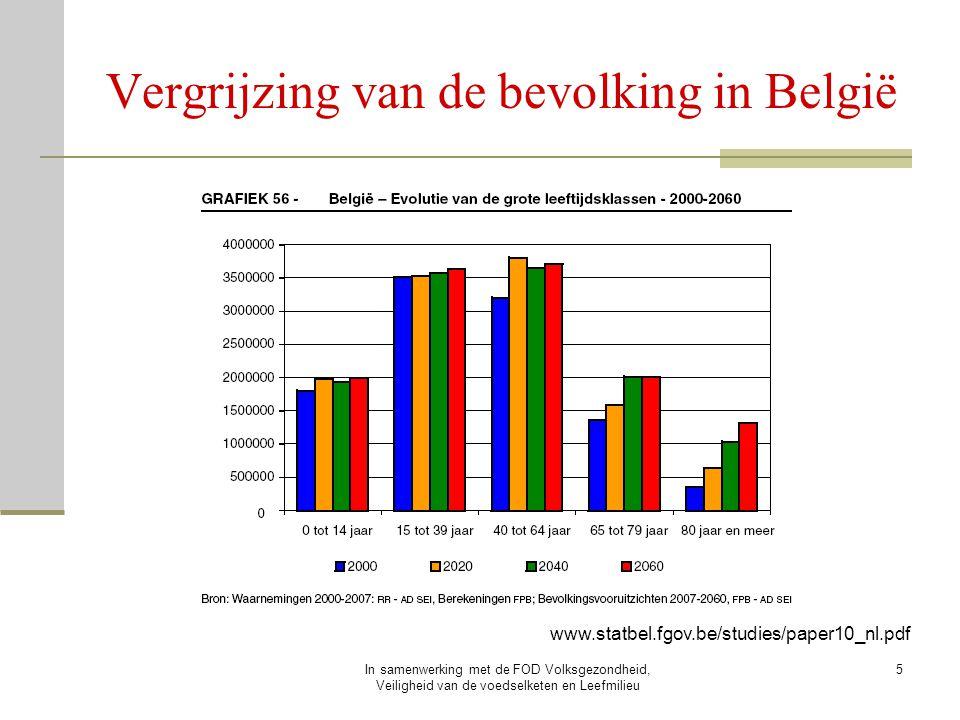 Vergrijzing van de bevolking in België