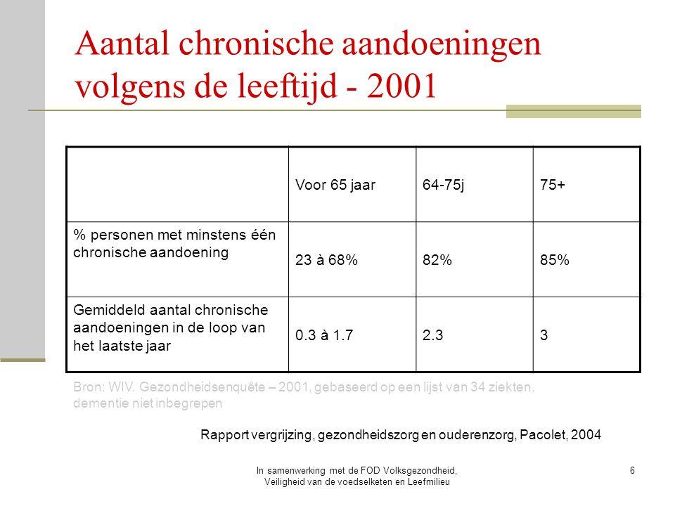 Aantal chronische aandoeningen volgens de leeftijd - 2001