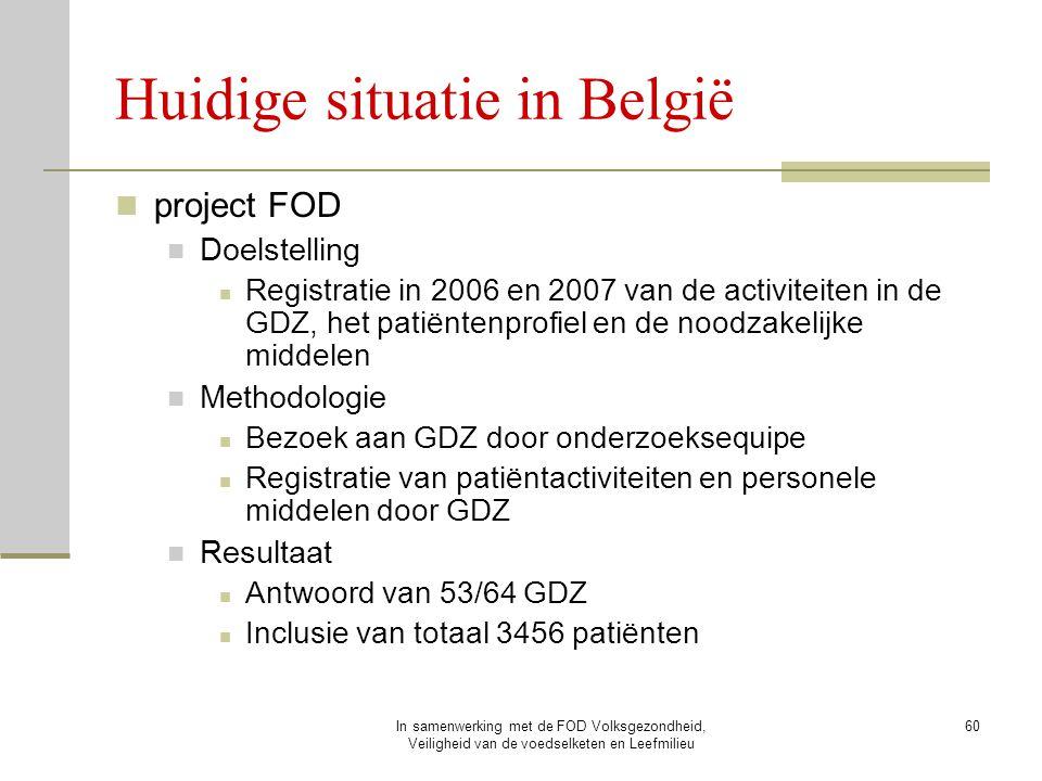 Huidige situatie in België