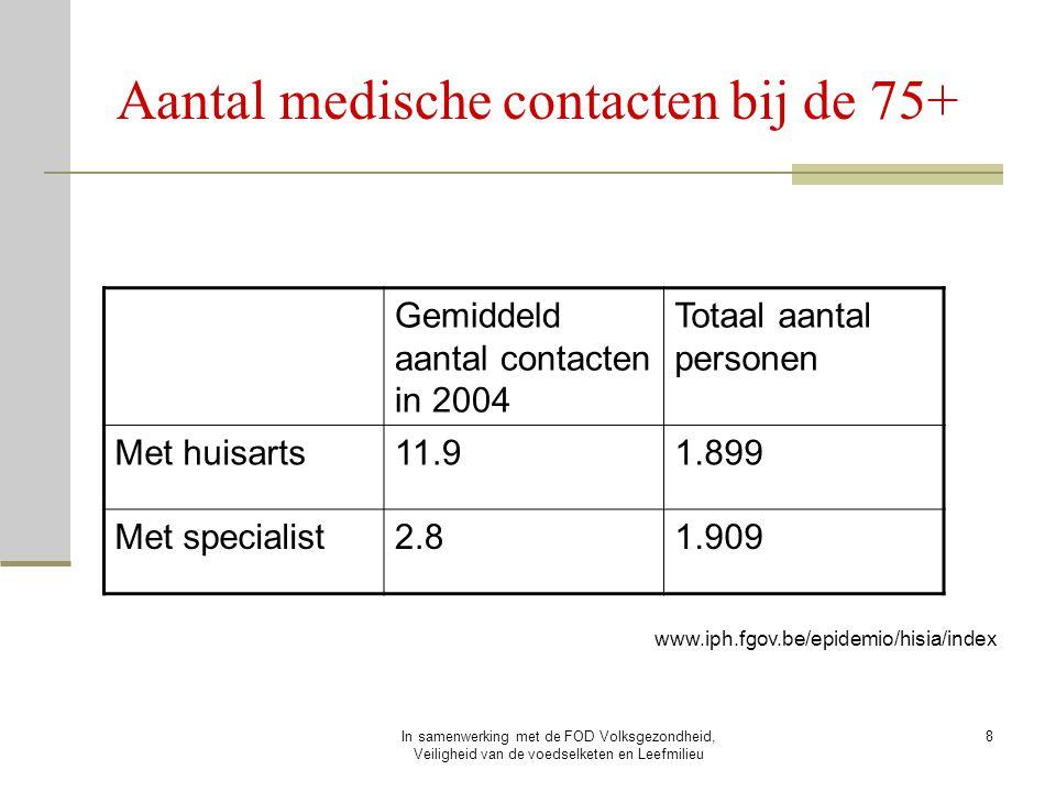 Aantal medische contacten bij de 75+