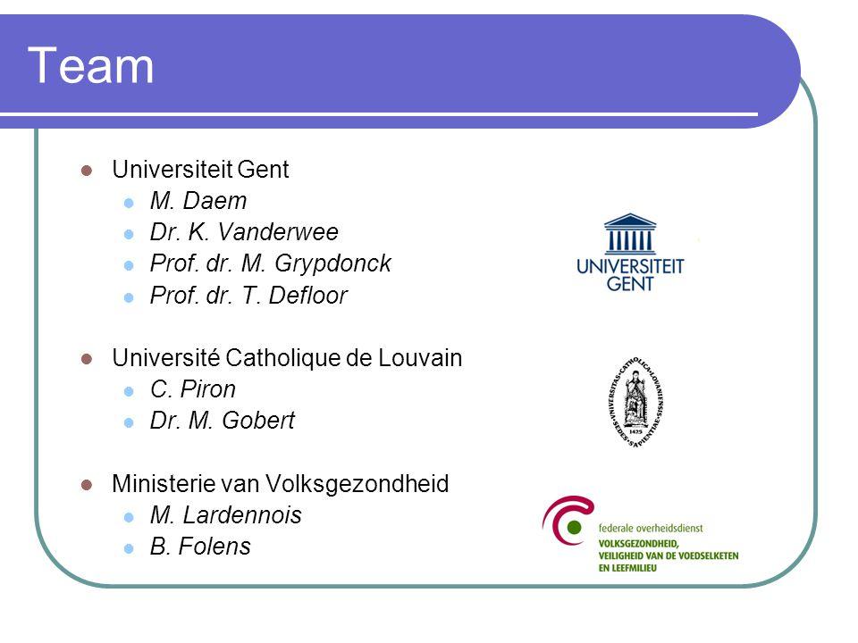 Team Universiteit Gent M. Daem Dr. K. Vanderwee Prof. dr. M. Grypdonck