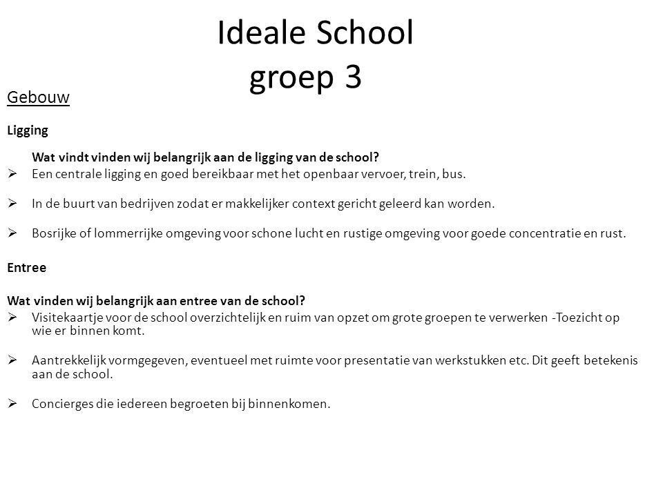 Ideale School groep 3 Gebouw