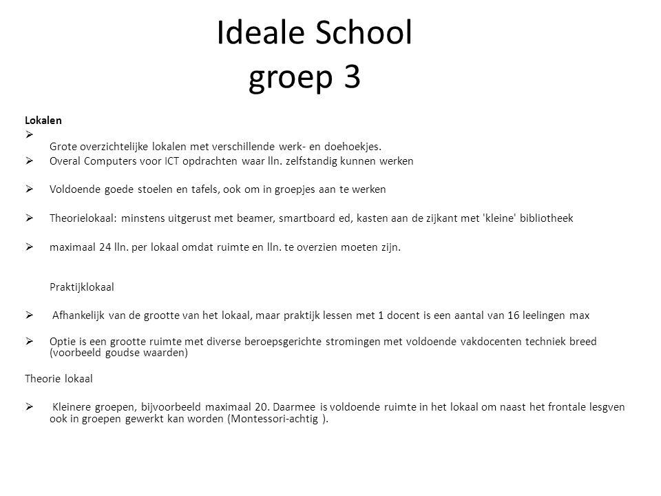 Ideale School groep 3 Lokalen