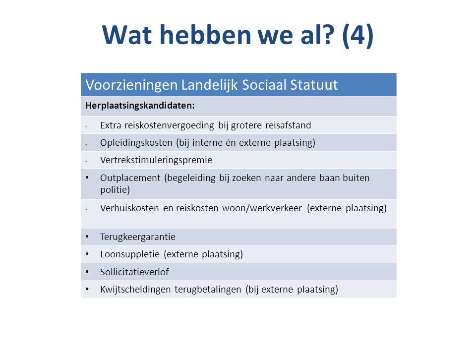 Wat hebben we al (4) Voorzieningen Landelijk Sociaal Statuut
