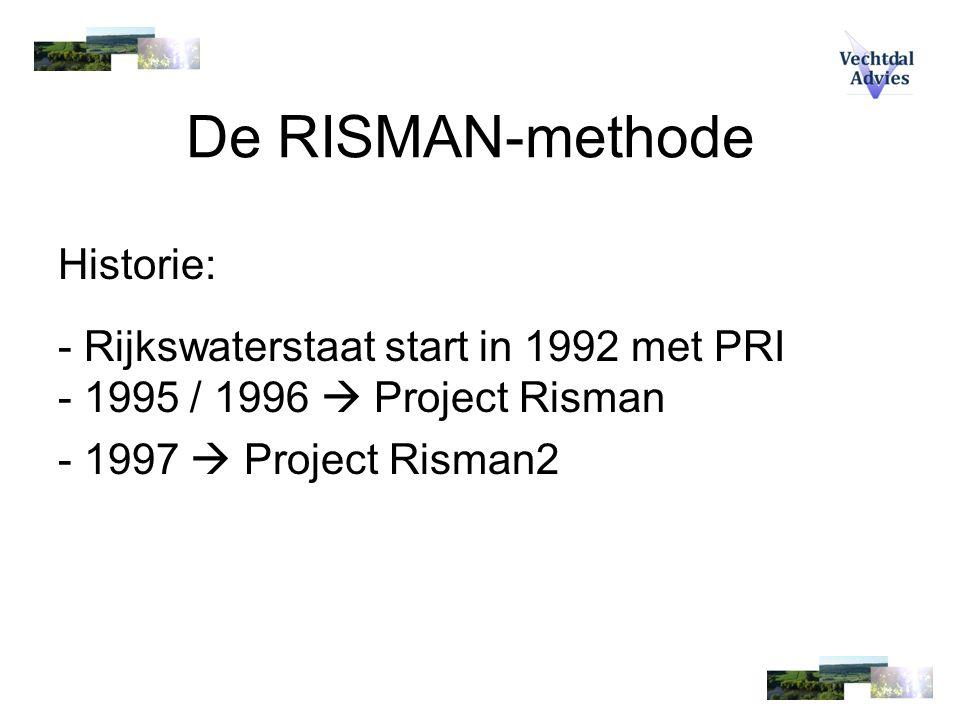 De RISMAN-methode Historie: