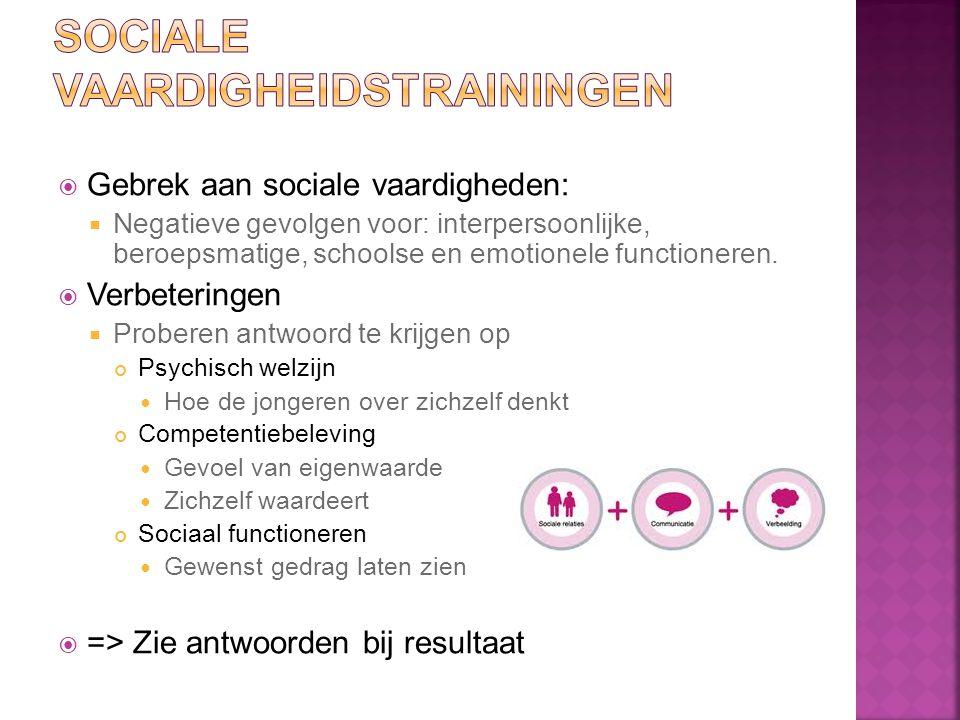 Sociale vaardigheidstrainingen
