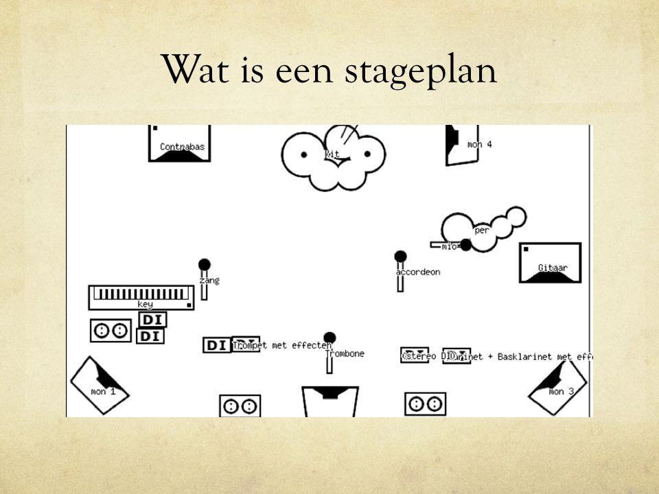 Wat is een stageplan Dit is een voorbeeld van een stageplan, hier kan je duidelijk op zien wat er nodig is voor de desbetreffende band.
