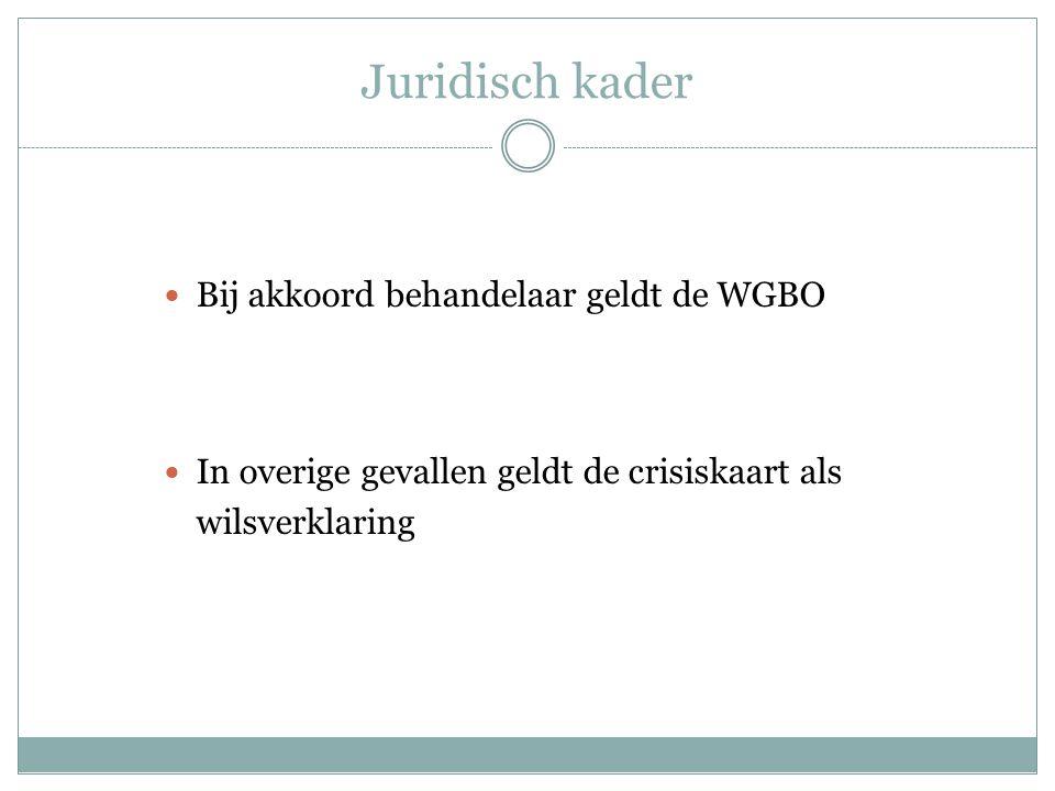 Juridisch kader Bij akkoord behandelaar geldt de WGBO