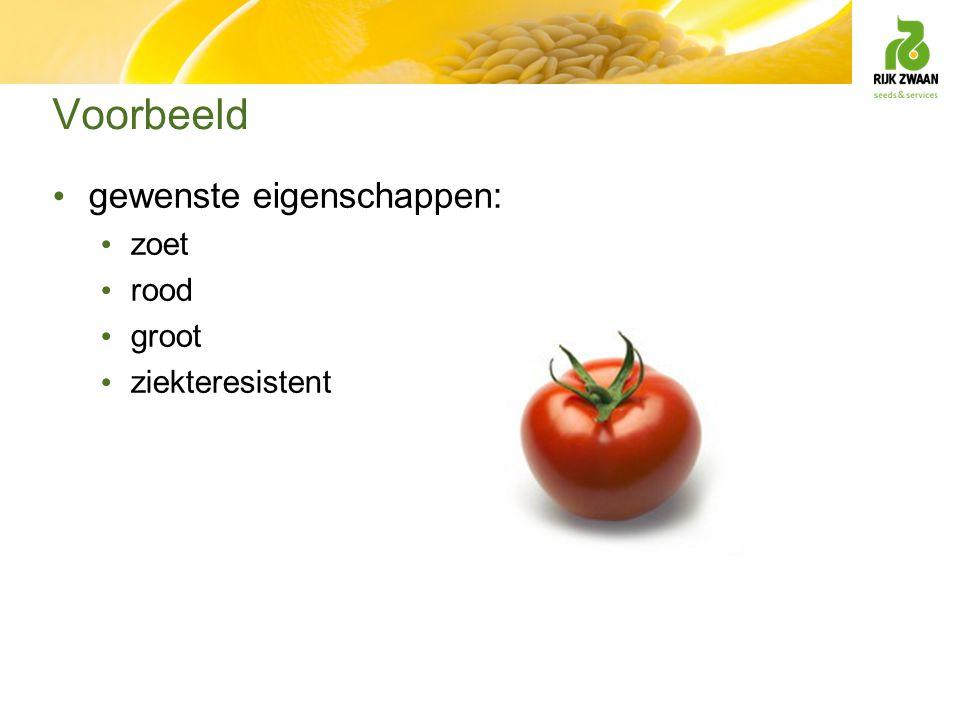 Voorbeeld gewenste eigenschappen: zoet rood groot ziekteresistent
