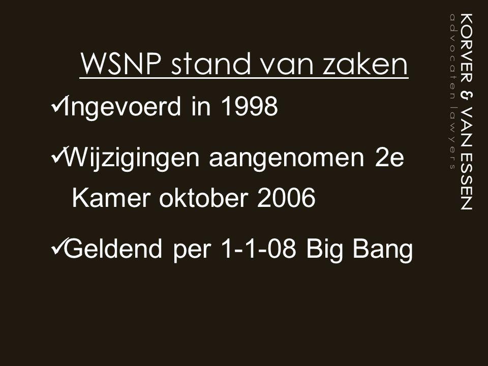 WSNP stand van zaken Ingevoerd in 1998 Wijzigingen aangenomen 2e