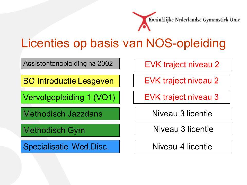 Licenties op basis van NOS-opleiding