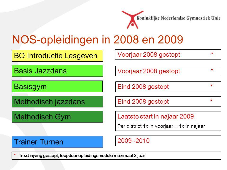 NOS-opleidingen in 2008 en 2009 BO Introductie Lesgeven Basis Jazzdans