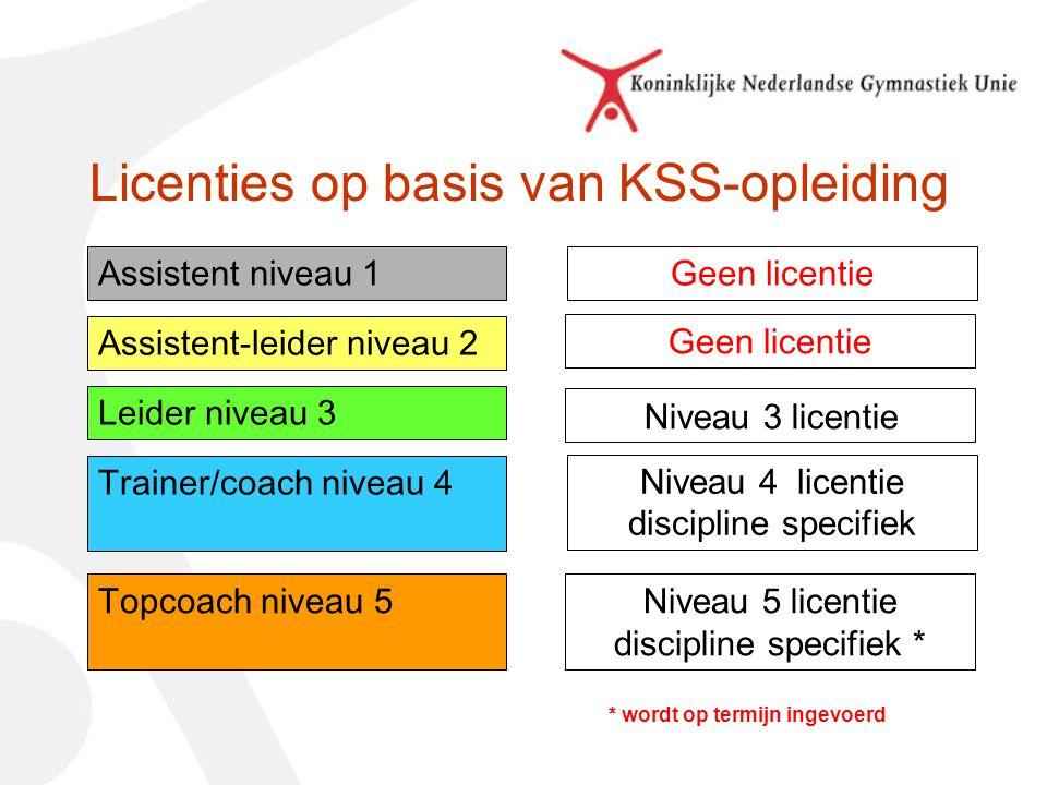 Licenties op basis van KSS-opleiding