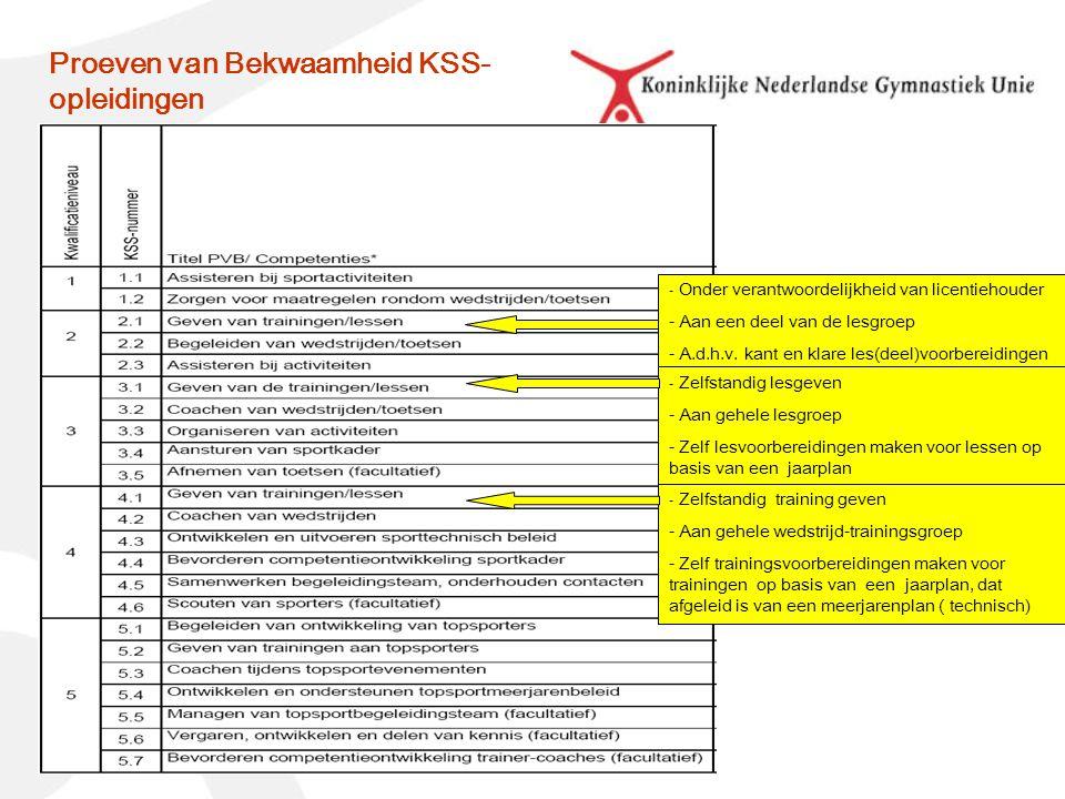 Proeven van Bekwaamheid KSS-opleidingen
