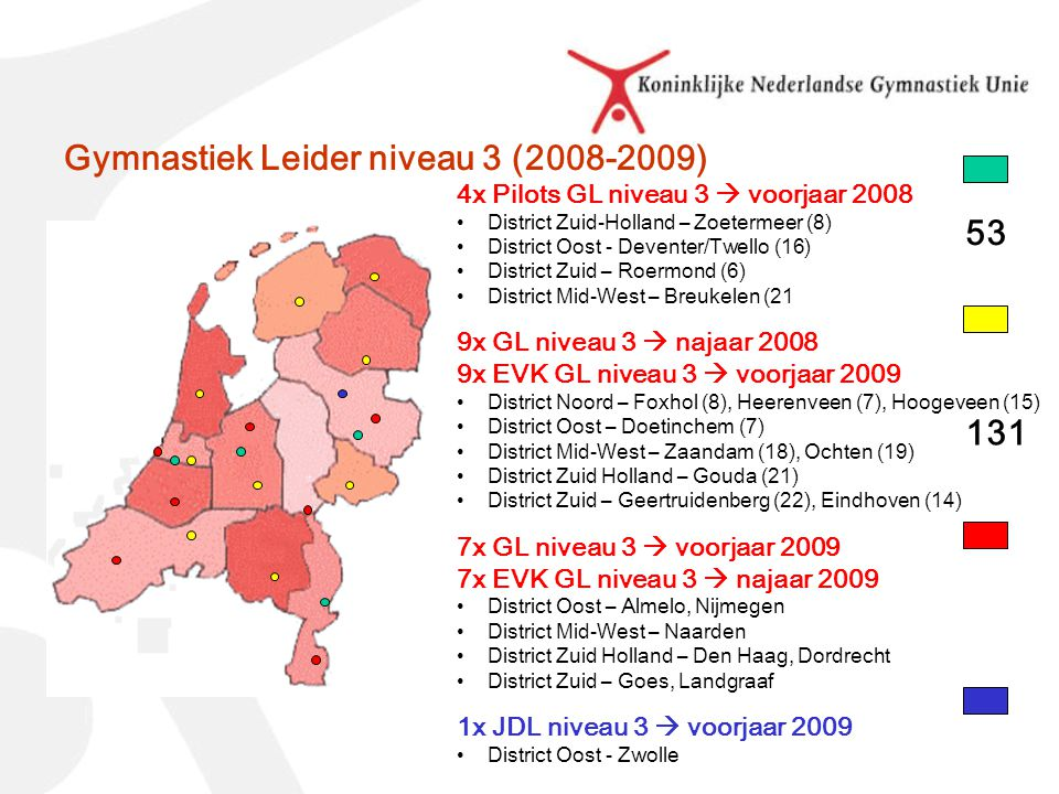 Gymnastiek Leider niveau 3 (2008-2009)