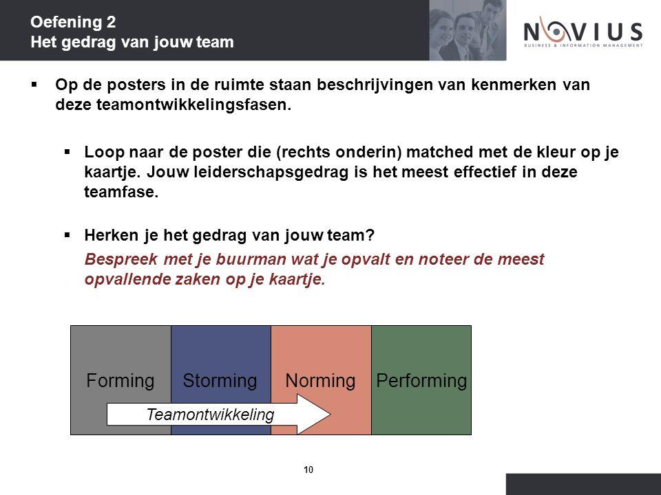 Oefening 2 Het gedrag van jouw team