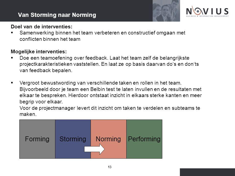 Van Storming naar Norming